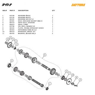 Växellåds delar Daytona ANIMA®150/190 (4 VALVES)