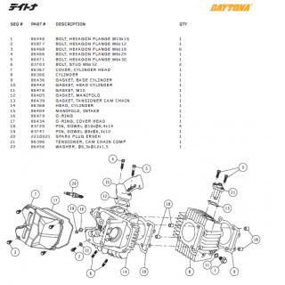 Cylinder/topp delar Daytona ANIMA®150/190 (4 VALVES)
